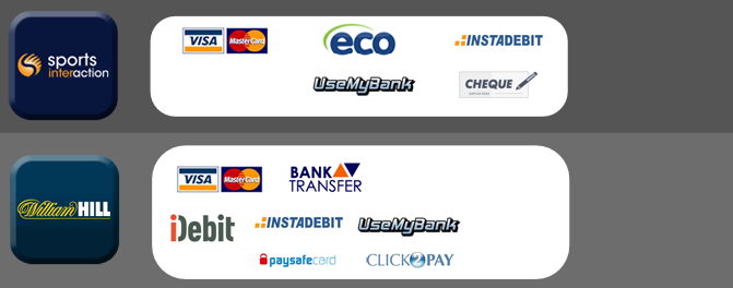 Online Betting That Accepts Paypal